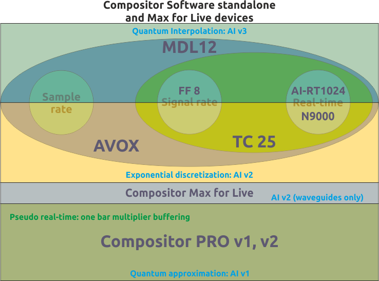 Диаграмма создания MDL12