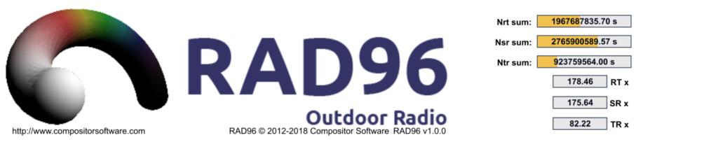 RAD96